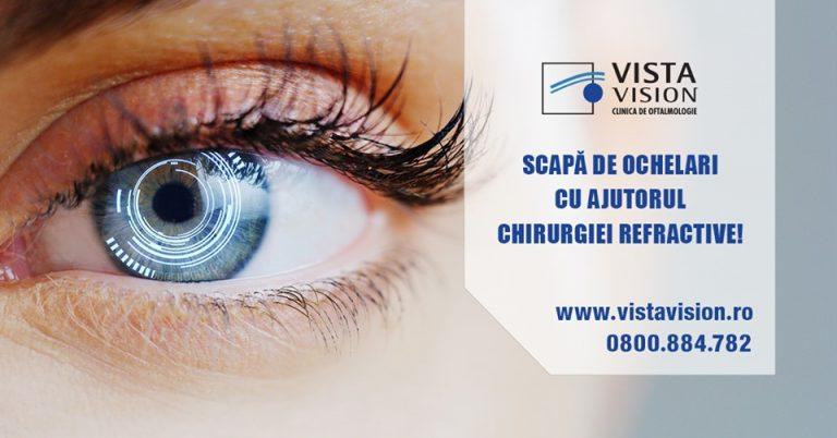 Scapă de ochelari cu ajutorul chirurgiei refractive!